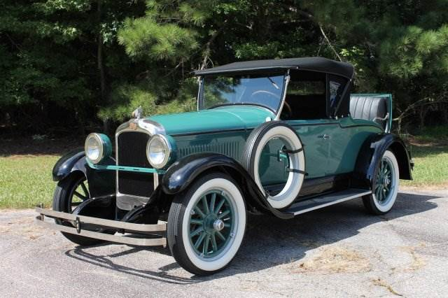 Antique Classic Ford Cars
